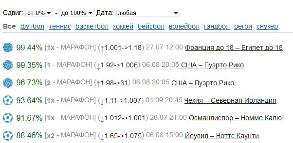 Сайт mail ru
